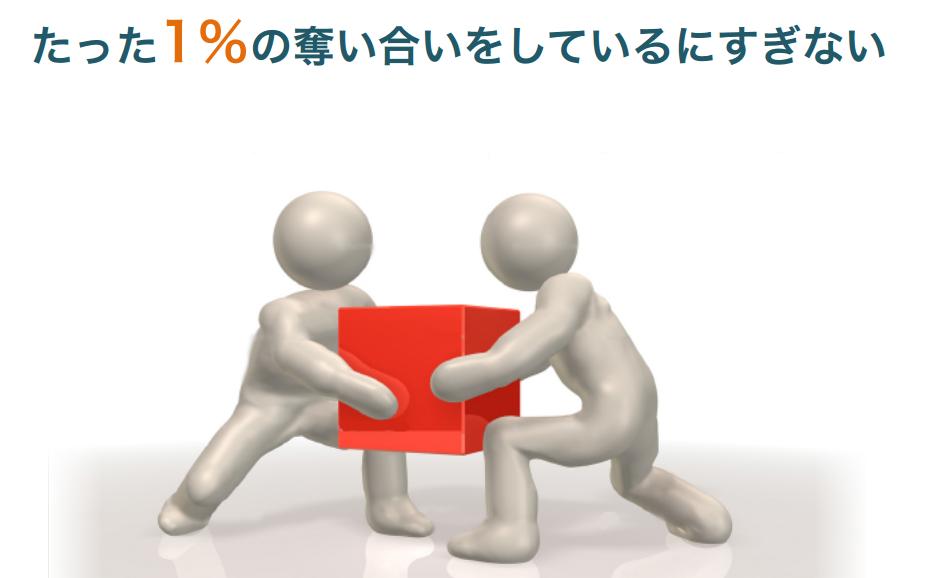 1%の見込み客の奪い合い